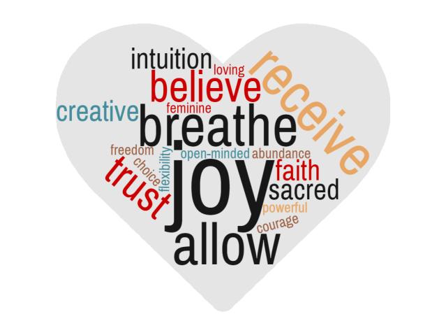 word cloud of uplifting words