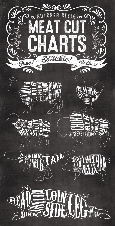 meat-cut-chart
